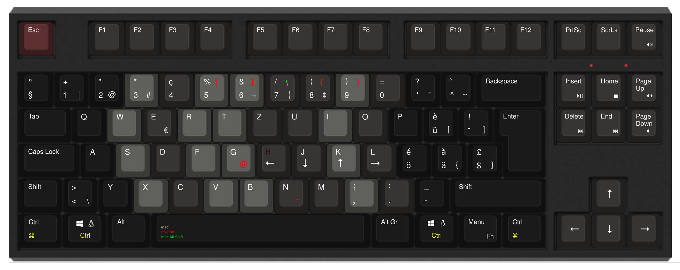 SWISS Keyboard